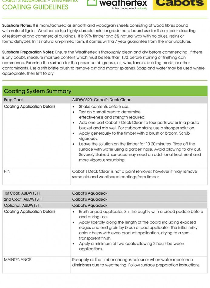 cabots - coating guidelines