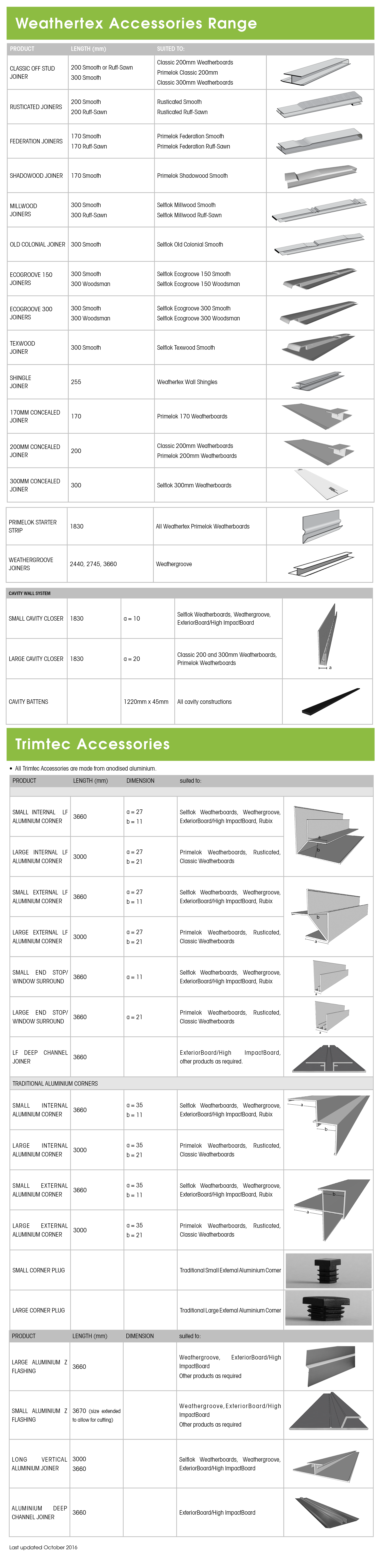 ACCESSORY LIST4